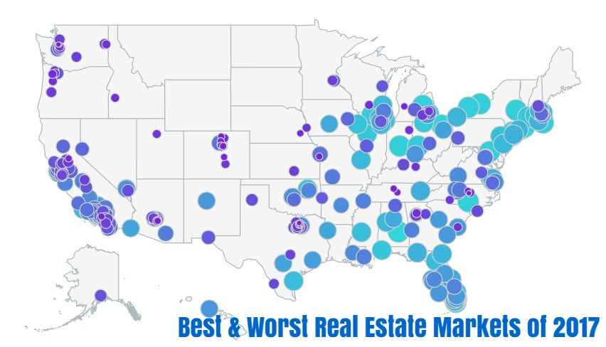 best real estate markets of 2017