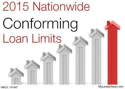 San francisco conforming loan limit 2015