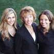 The Sol Group Arizona Real Estate