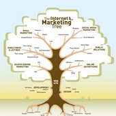 InternetSEO MarketingNY (Extreme Marketing and Consulting)