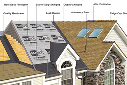 Bill Covert (Seacoast Roofing of NH)