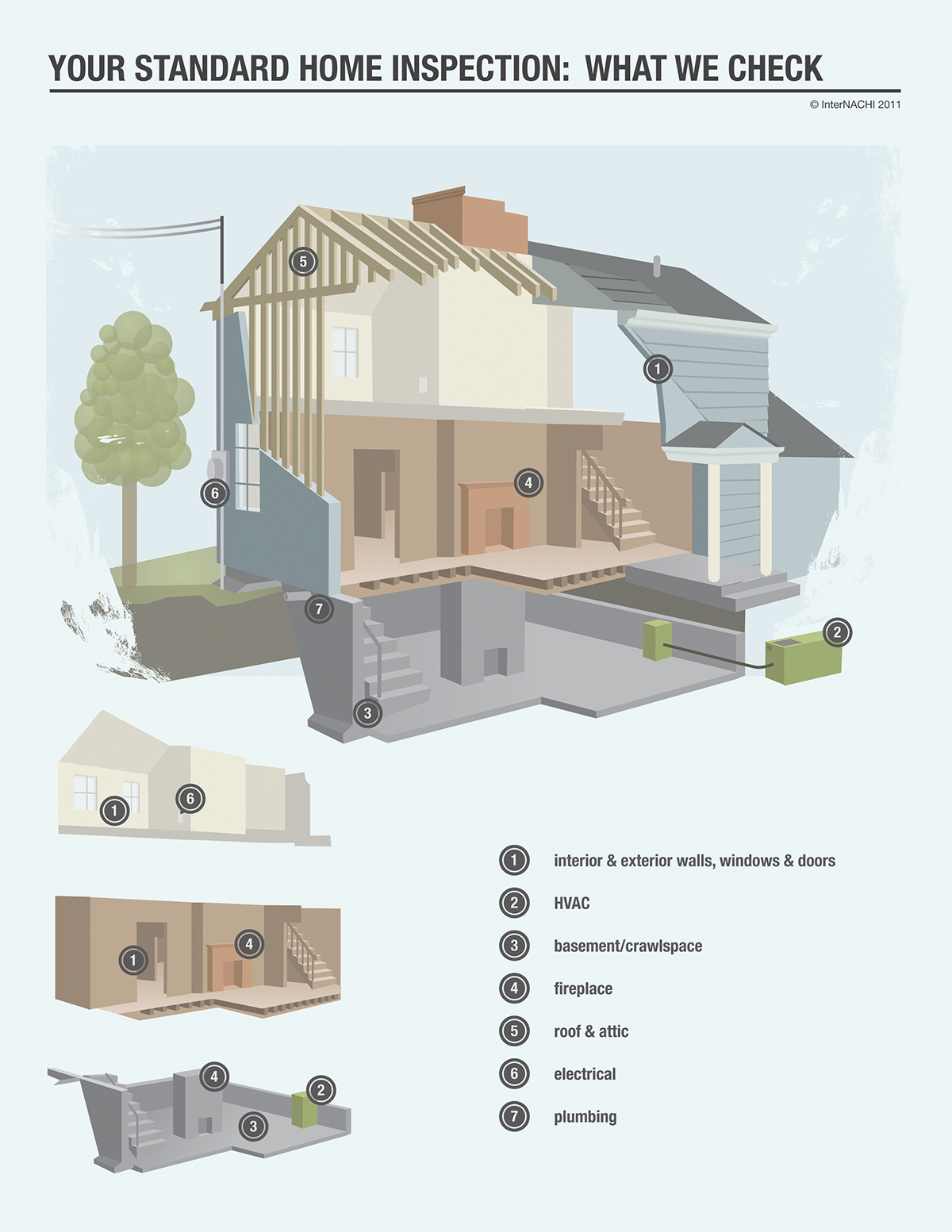 Home Inspection Home Appraisal Why Important