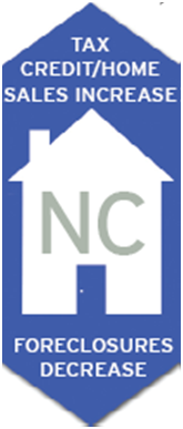 NC Tax Credit and home sales vs. Foreclosures