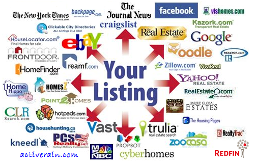 Home buyers shop on the information highway, and my listings are on every storefront