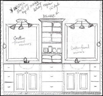 Nc custom home design 2012 how to design your master for Custom bathroom layout