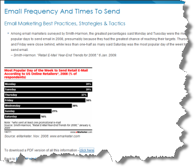 Email frequency and times to send