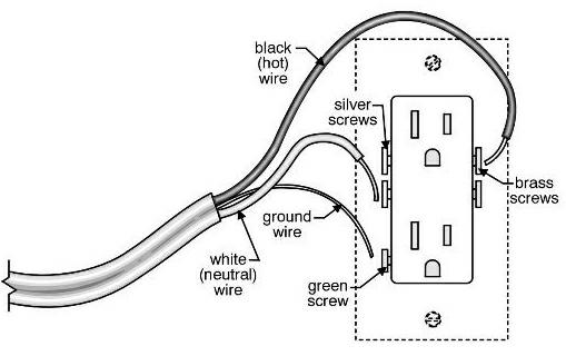 basic wiring diagram 480 volt
