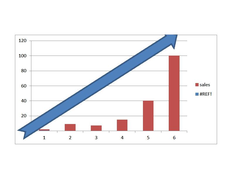Dagny's chart of progress