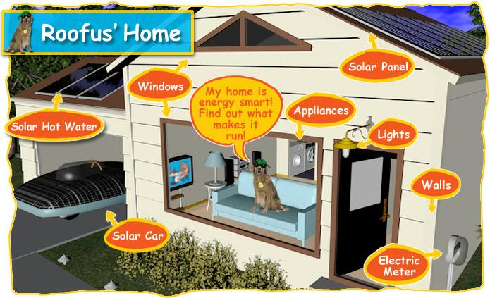 Kids roofus saves the day for Solar energy projects for kids