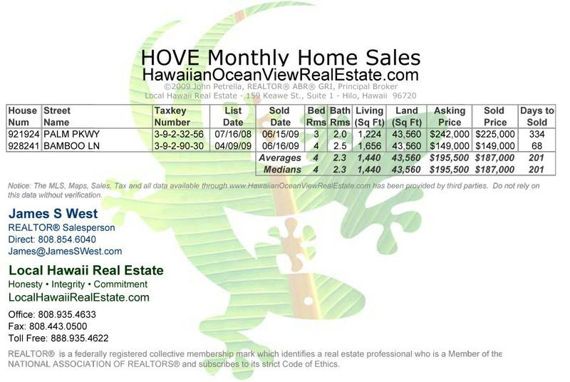 Hawaiian Ocean View Estates (HOVE) Home Sales for June 2009