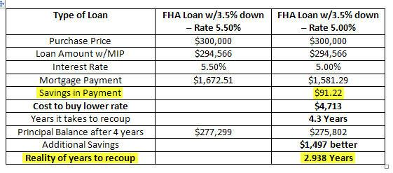 fha loans vs conventional loans get a bang for your buck large down payments aren 39 t always. Black Bedroom Furniture Sets. Home Design Ideas