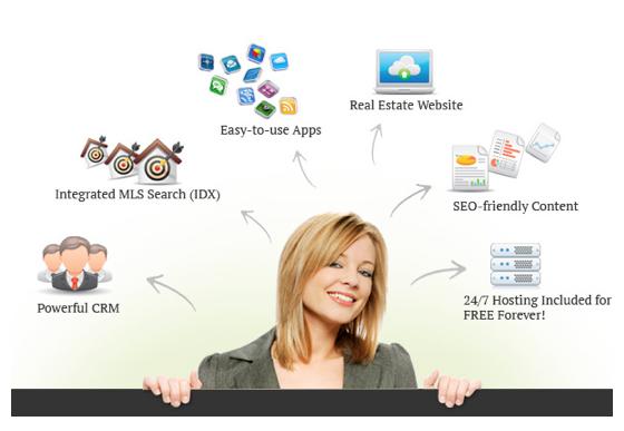 WebsiteBox product offering