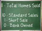 north tustin home sales