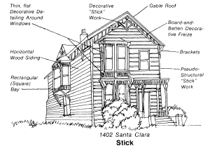 Stick-Eastlake Style Victorian