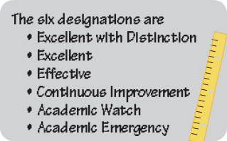 Ohio Department of Education designations