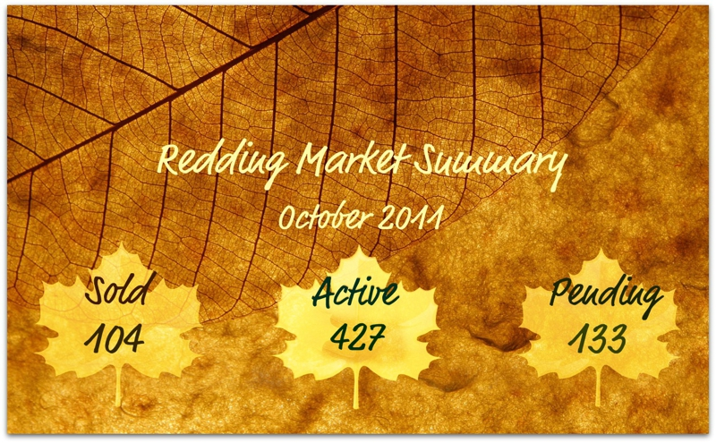 Redding CA - Real Estate Market Report - October 2011!