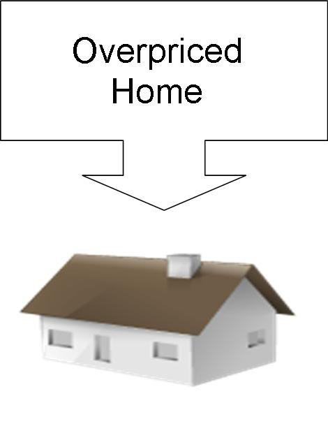 Overpiced Jacksonville Home