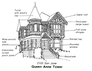 Victorians in alameda queen anne style for Queen anne house plans with turrets