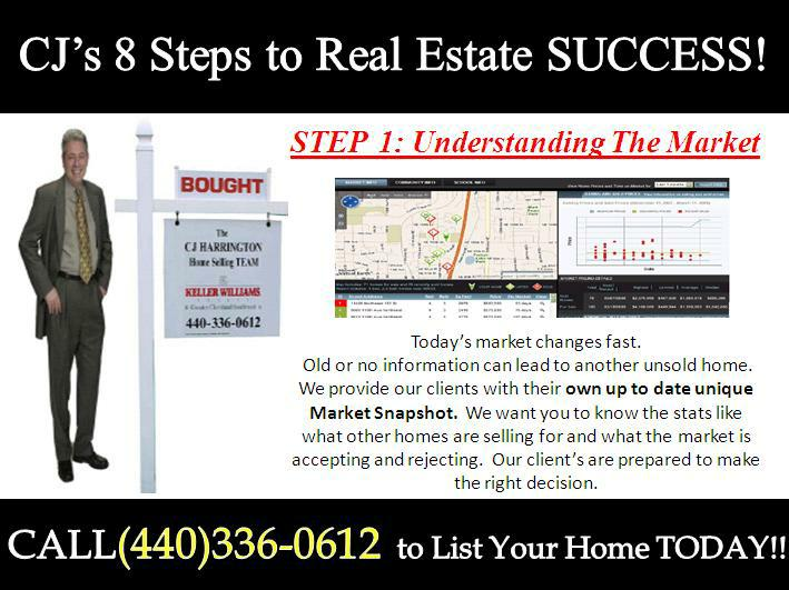 Cleveland real estate 25103 castlebar crt columbia for First time home building guide