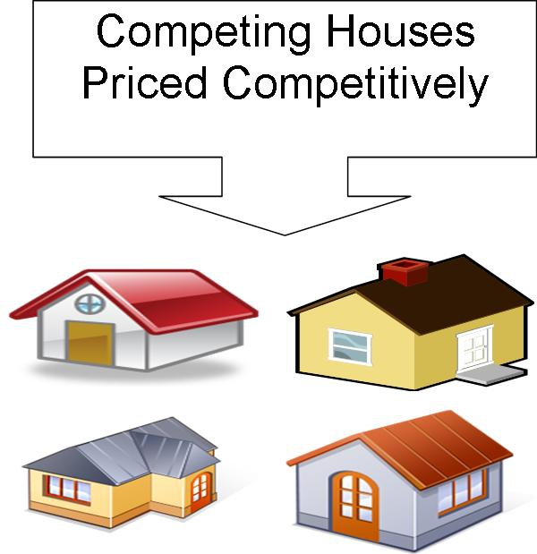 Competitively priced homes