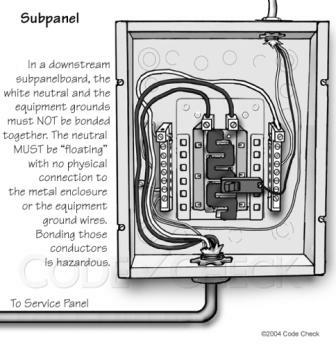 Electrical Panel Box Wiring Diagram on Electrical Box Wiring Diagram