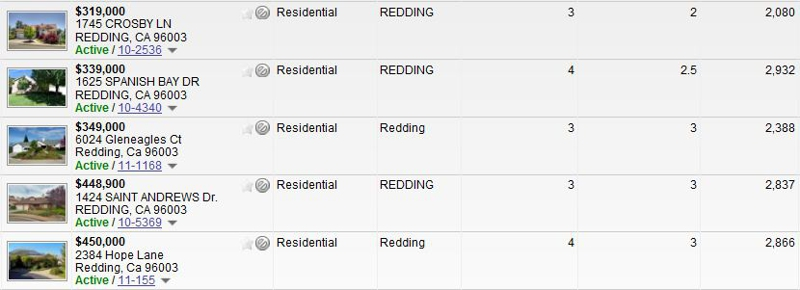 redding golf course homes market report march 24 2011  2 of 3