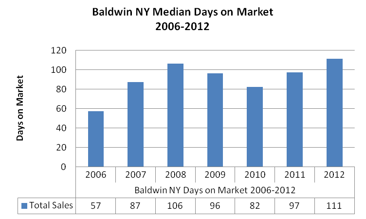 Baldwin Graphs
