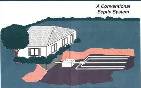 A Conventional Septic System