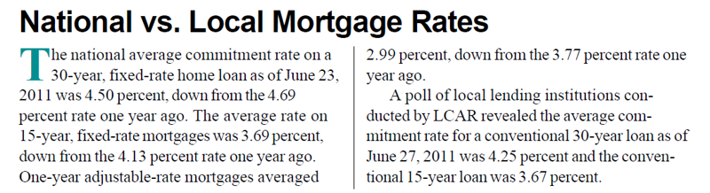 National vs local interest rates - Lancaster County PA