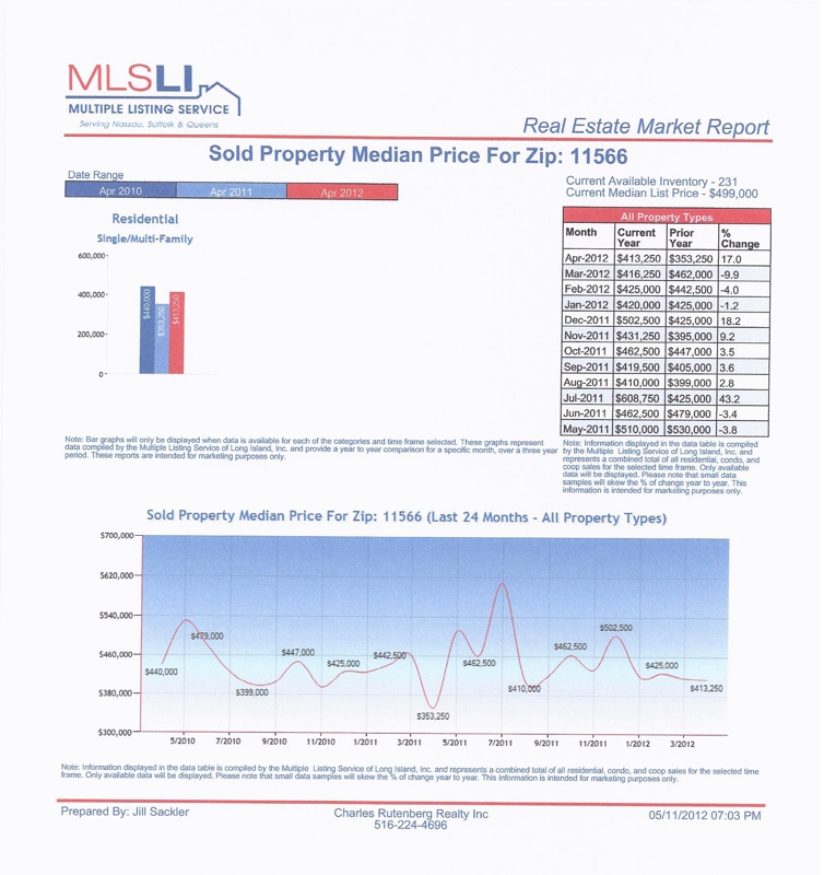 market report April 2012 11566