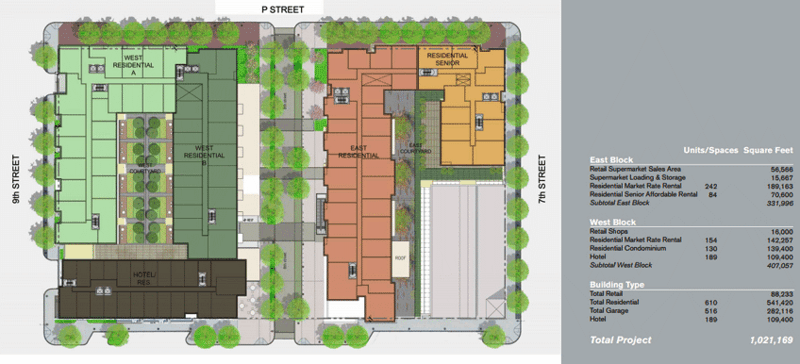 City Market at O Site Plan