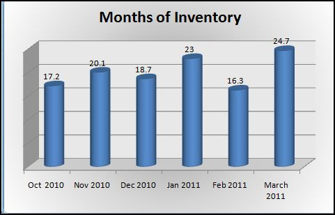 Tate County MS housing inventory