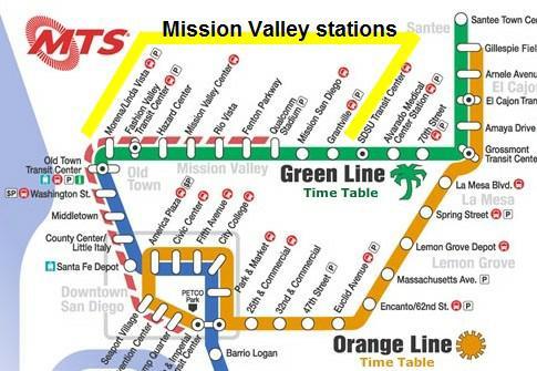 Mimis Mission Valley San Diego