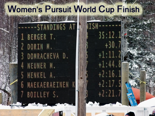 biathlon womens world cup top finishers