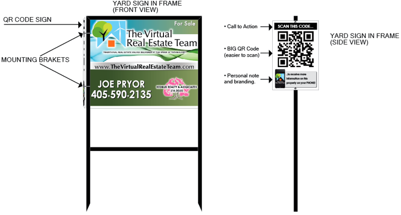 Qr Code Signs Re Defined