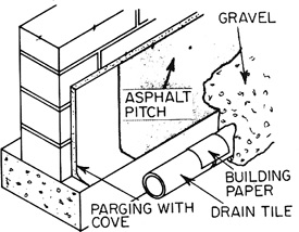 Dampproofing Wenatchee Home Inspection