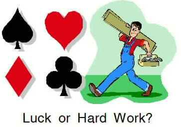 Luck or Hard Work?