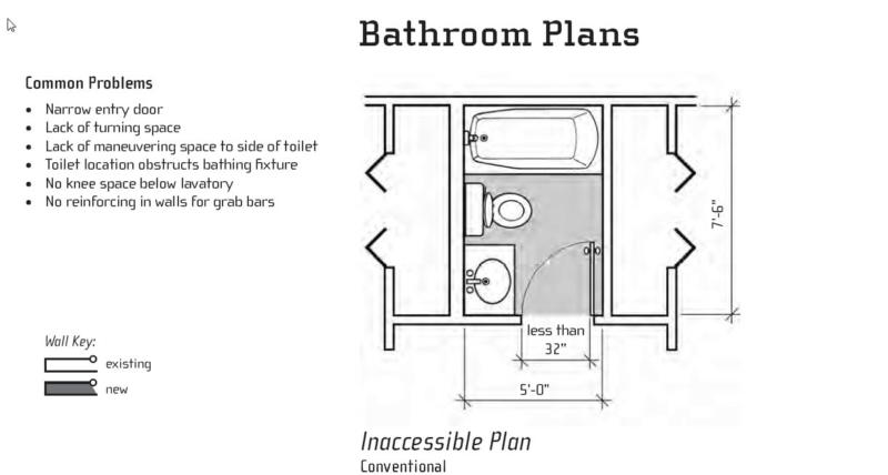 Phoenix wheelchair accessible homes bathrooms when you for Accessible bathroom floor plans