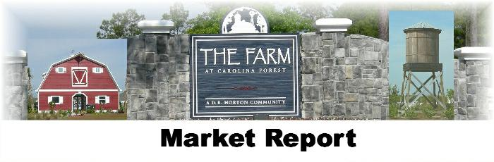 The Farm Market Report