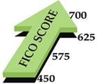Improving your FICO Score in GA