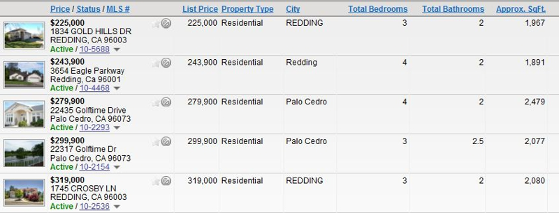 redding golf course homes active listings march 3 2011