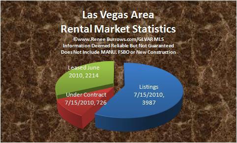 Real Estate Agent on Urlvhome Com Savvy Home Strategies Realty Llc Realtor Estate Probate