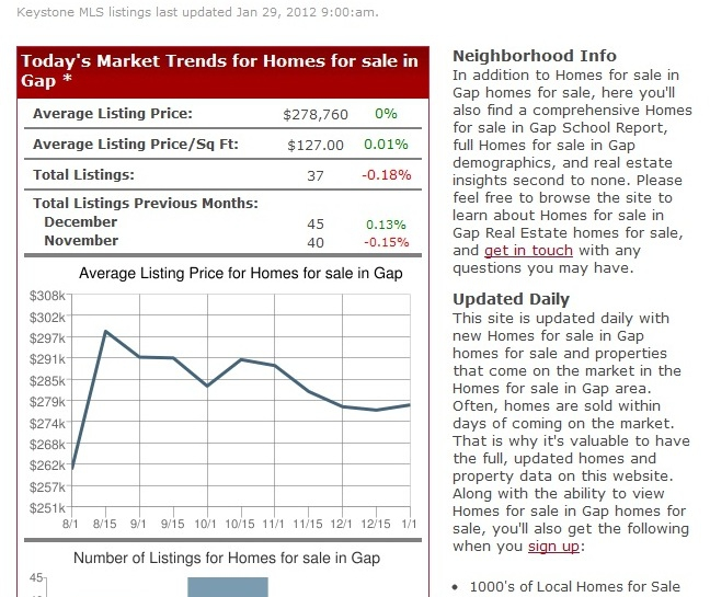 Lancaster County Homes for Sale - Gap PA January 2012