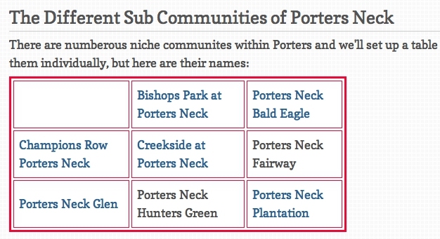 6 different porters neck subdivisions
