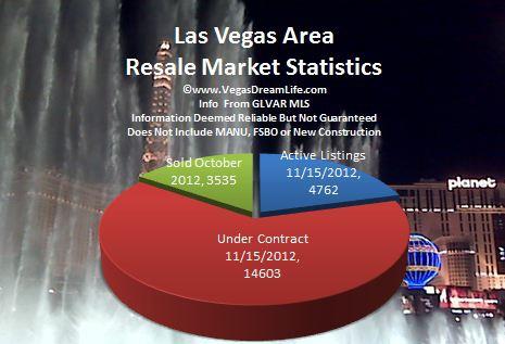 Henderson Property Management on Renee Burrows  Las Vegas Real Estate Broker   Www Urlvhome Com  Savvy