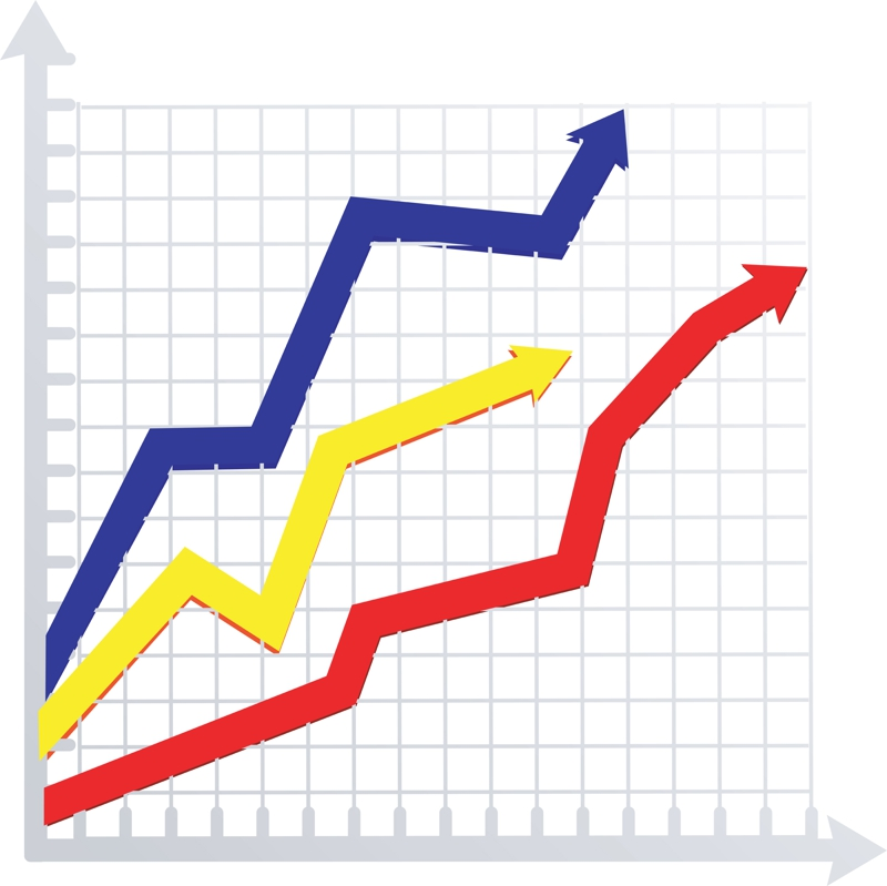 line graph going up, red, yellow and blue lines