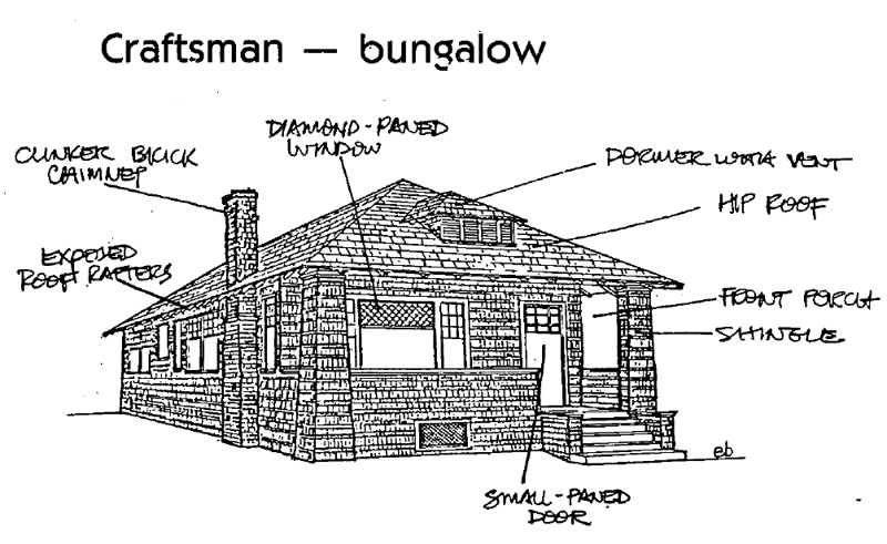 Sketch Of A Craftsmans Bungalow Black And White