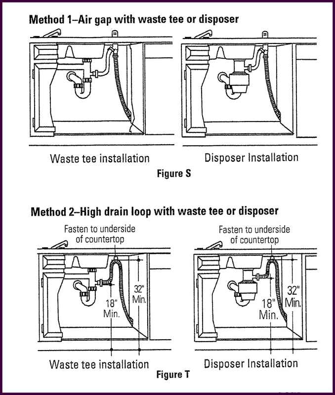 Home Inspection Maintenance Tip Dishwasher Anti Siphon Device