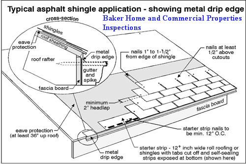 Shingle Installation Diagram : Asphalt shingle roof diagram