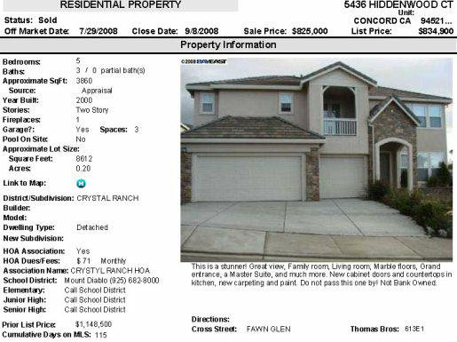 More Homes for Sale in Crystyl Ranch in Concord CA